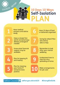 10 Days of Self-Isolation